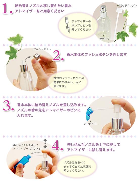 アトマイザーの使い方|香水の移し替えってどうやるの?